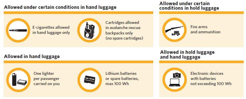 Hand luggage - Genève Aéroport